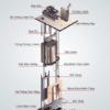 Cấu tạo và nguyên lý hoạt động của thang máy điện